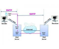 Buy Inbox Delivery SMTP